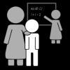 leerkrachte BLIO 2